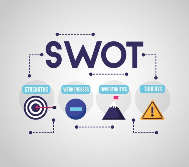 Anatomy of SWOT Analysis