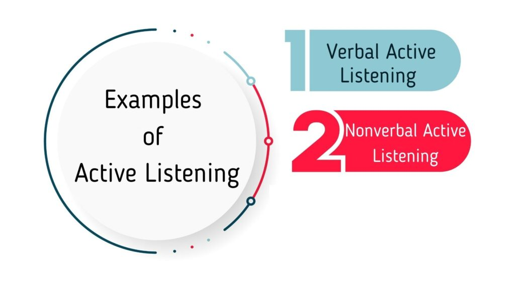 Examples of Active Listening.