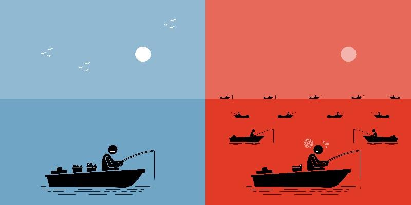 Blue Ocean Strategy vs Red Ocean Strategy.